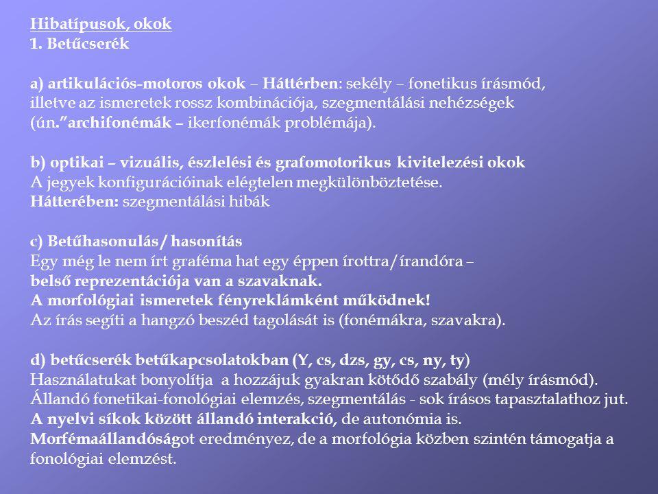 Hibatípusok, okok 1. Betűcserék. a) artikulációs-motoros okok – Háttérben: sekély – fonetikus írásmód,