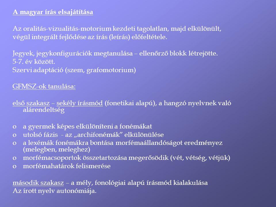 A magyar írás elsajátítása