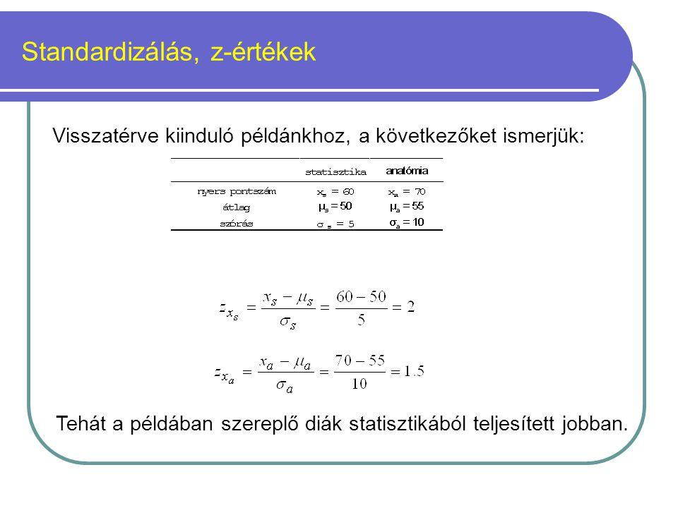 Standardizálás, z-értékek