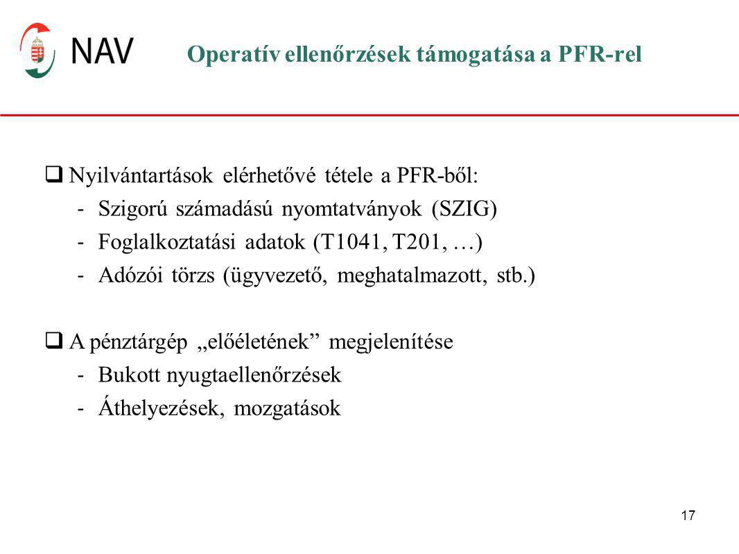 Operatív ellenőrzések támogatása a PFR-rel