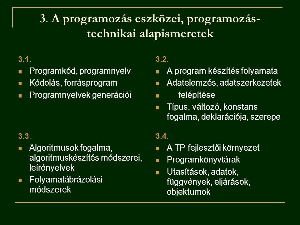 3. A programozás eszközei, programozás-technikai alapismeretek