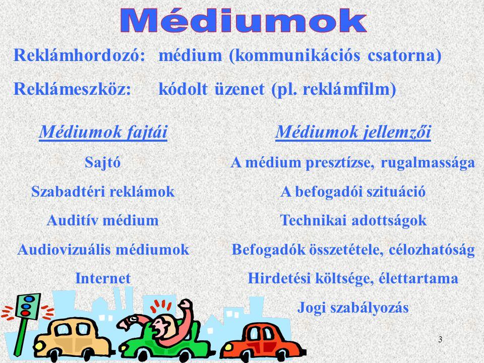 Médiumok Reklámhordozó: médium (kommunikációs csatorna)