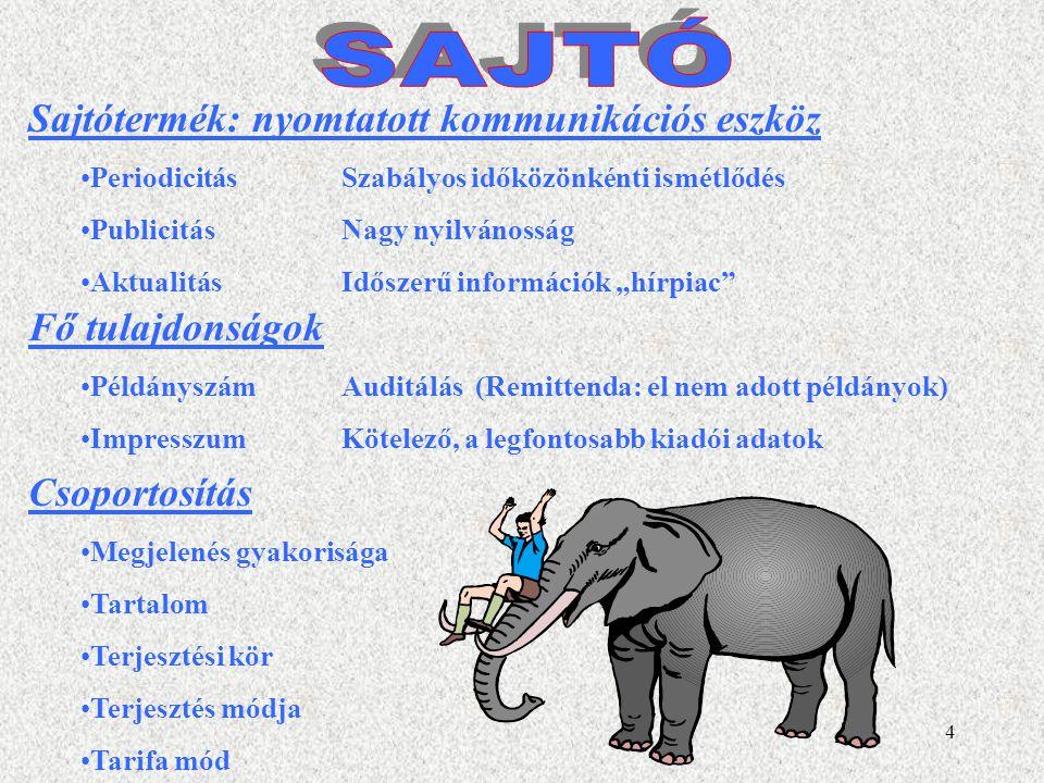 SAJTÓ Sajtótermék: nyomtatott kommunikációs eszköz Fő tulajdonságok