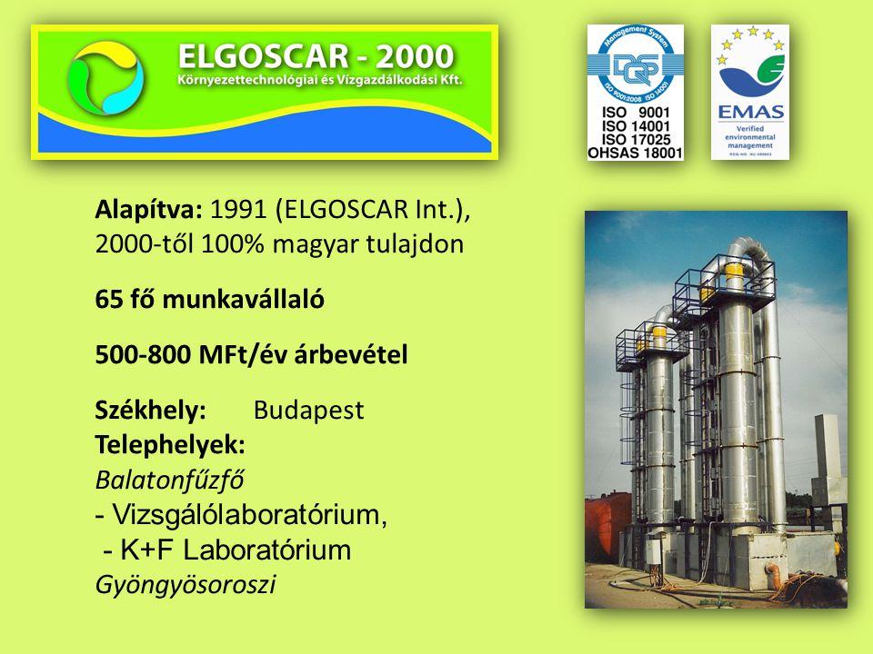 Alapítva: 1991 (ELGOSCAR Int.), 2000-től 100% magyar tulajdon