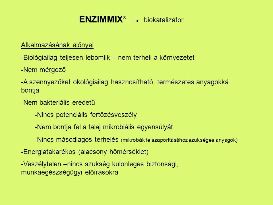 ENZIMMIX® biokatalizátor