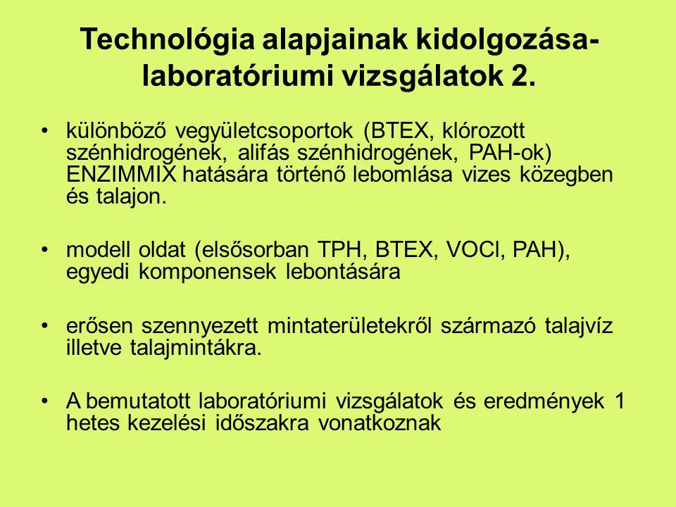 Technológia alapjainak kidolgozása- laboratóriumi vizsgálatok 2.