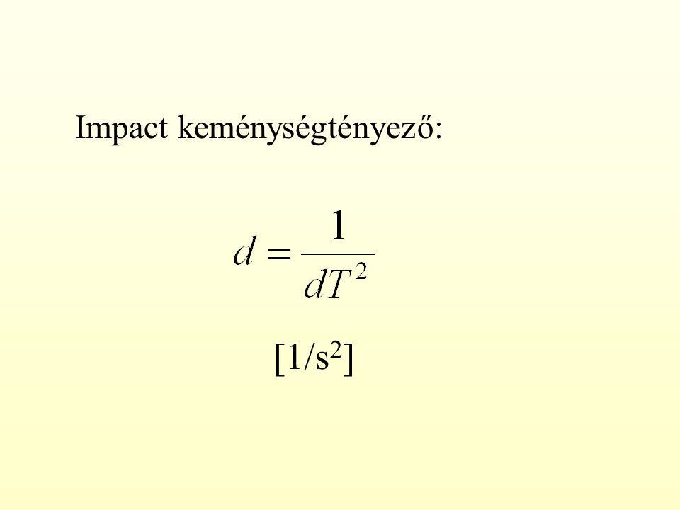 Impact keménységtényező: