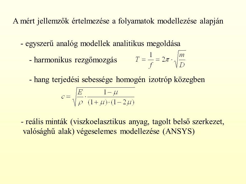 A mért jellemzők értelmezése a folyamatok modellezése alapján