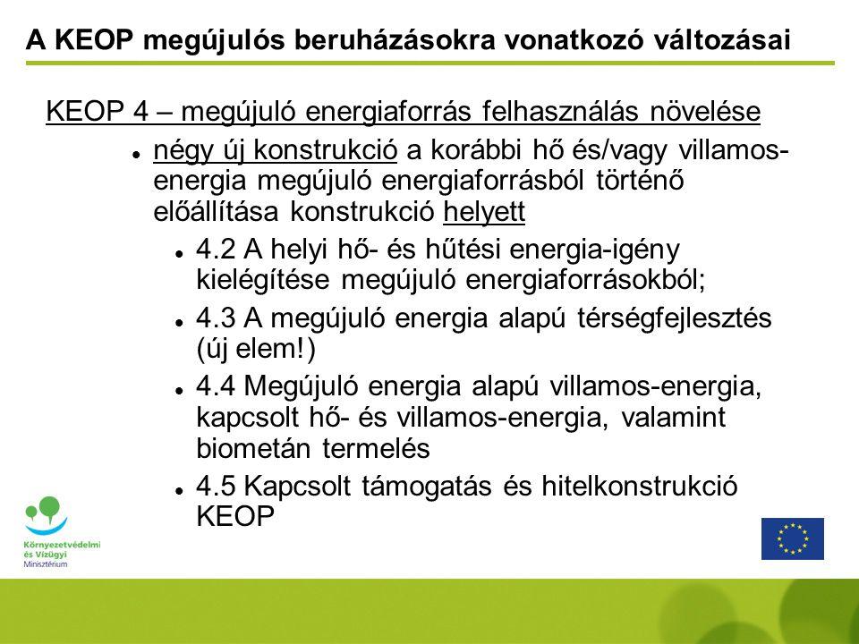 A KEOP megújulós beruházásokra vonatkozó változásai