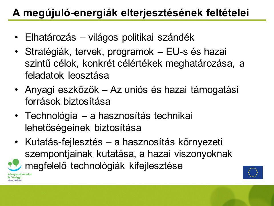 A megújuló-energiák elterjesztésének feltételei