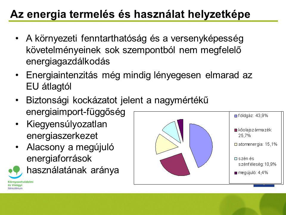 Az energia termelés és használat helyzetképe