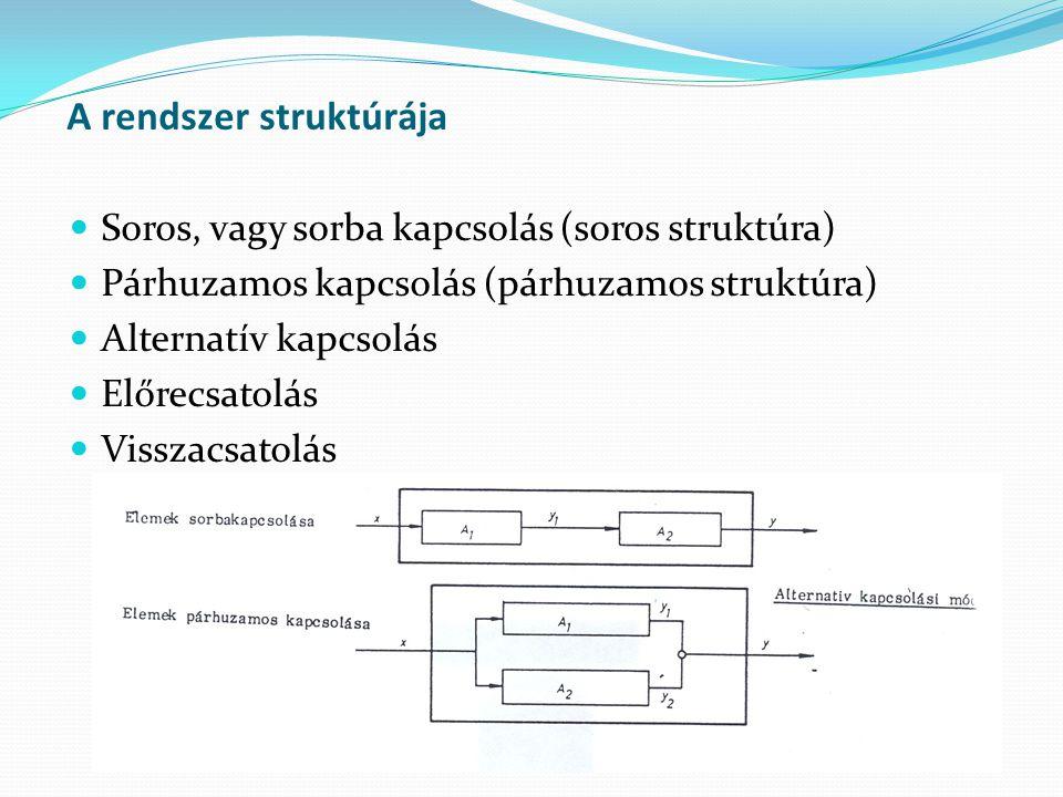 A rendszer struktúrája