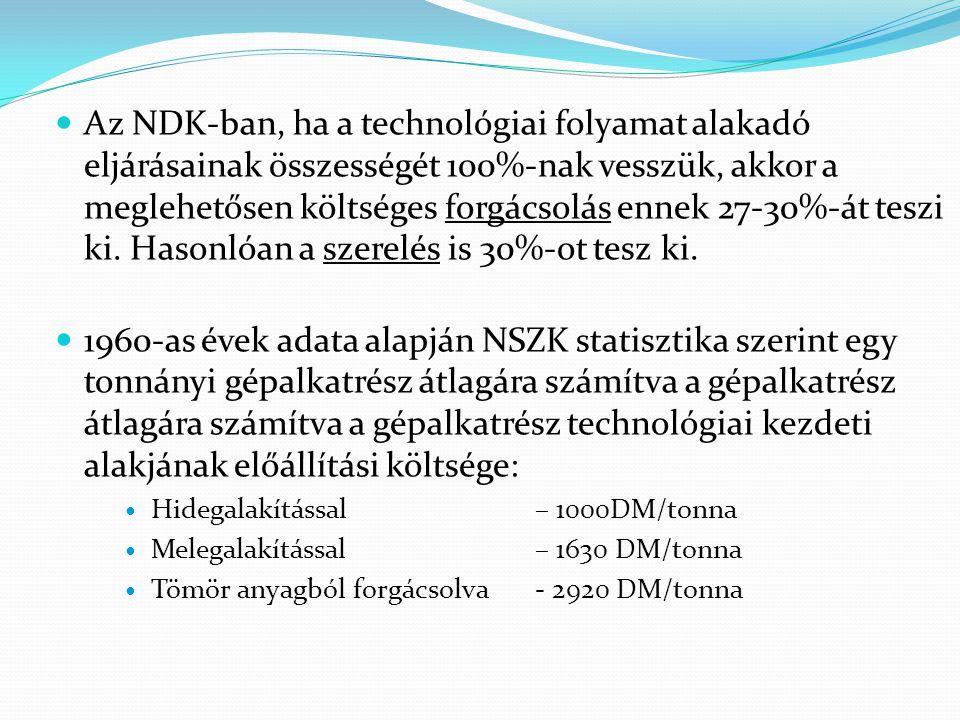 Az NDK-ban, ha a technológiai folyamat alakadó eljárásainak összességét 100%-nak vesszük, akkor a meglehetősen költséges forgácsolás ennek 27-30%-át teszi ki. Hasonlóan a szerelés is 30%-ot tesz ki.