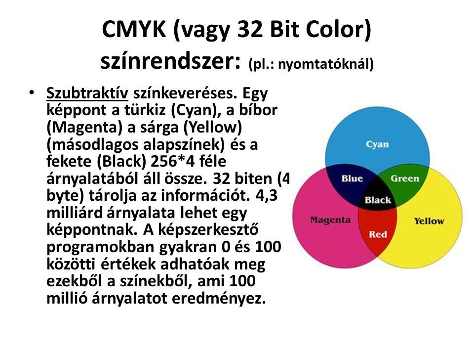 CMYK (vagy 32 Bit Color) színrendszer: (pl.: nyomtatóknál)