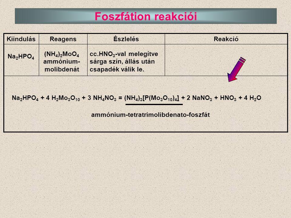 (NH4)2MoO4 ammónium-molibdenát