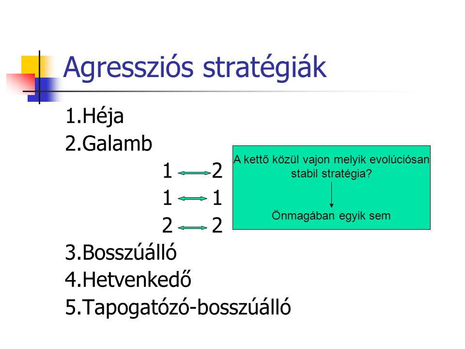 Agressziós stratégiák