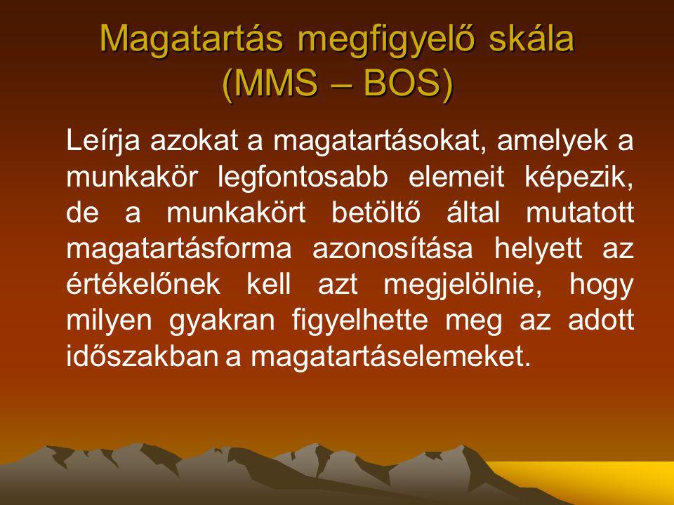 Magatartás megfigyelő skála (MMS – BOS)