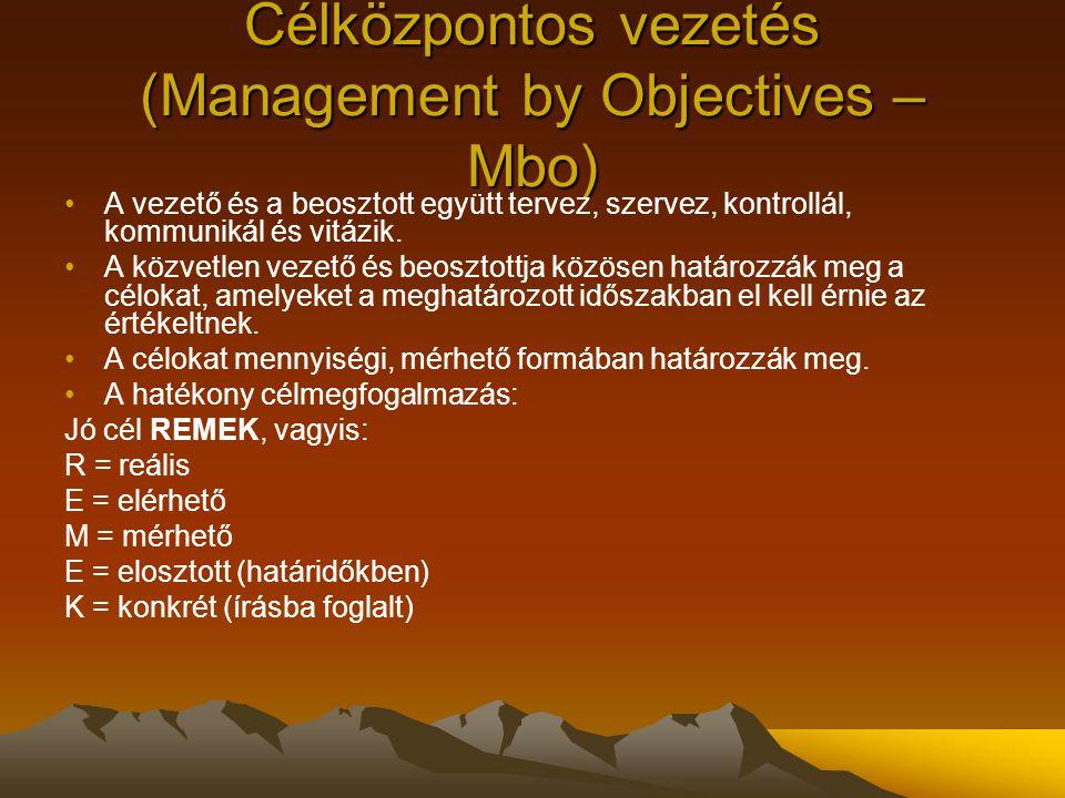Célközpontos vezetés (Management by Objectives – Mbo)