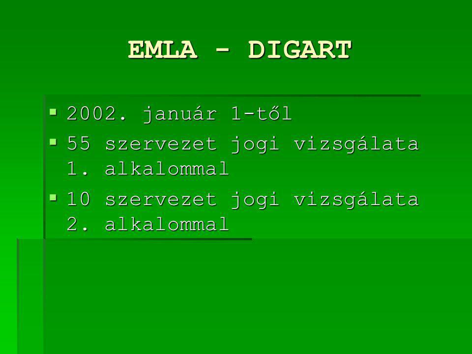 EMLA - DIGART 2002. január 1-től