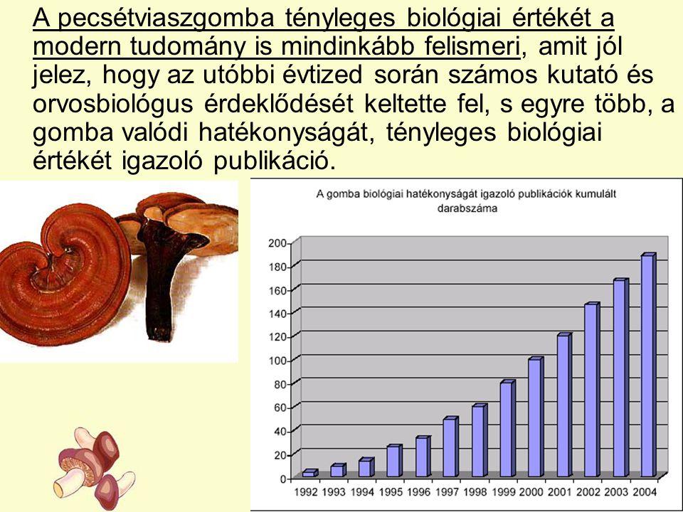 A pecsétviaszgomba tényleges biológiai értékét a modern tudomány is mindinkább felismeri, amit jól jelez, hogy az utóbbi évtized során számos kutató és orvosbiológus érdeklődését keltette fel, s egyre több, a gomba valódi hatékonyságát, tényleges biológiai értékét igazoló publikáció.