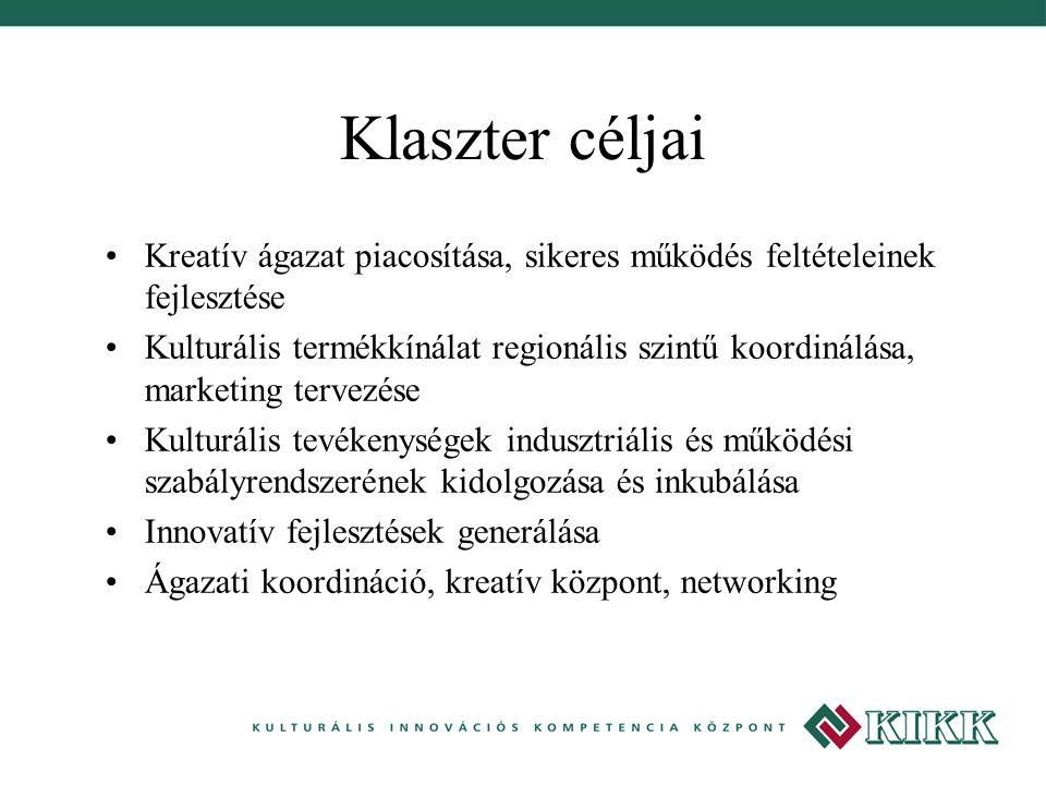 Klaszter céljai Kreatív ágazat piacosítása, sikeres működés feltételeinek fejlesztése.