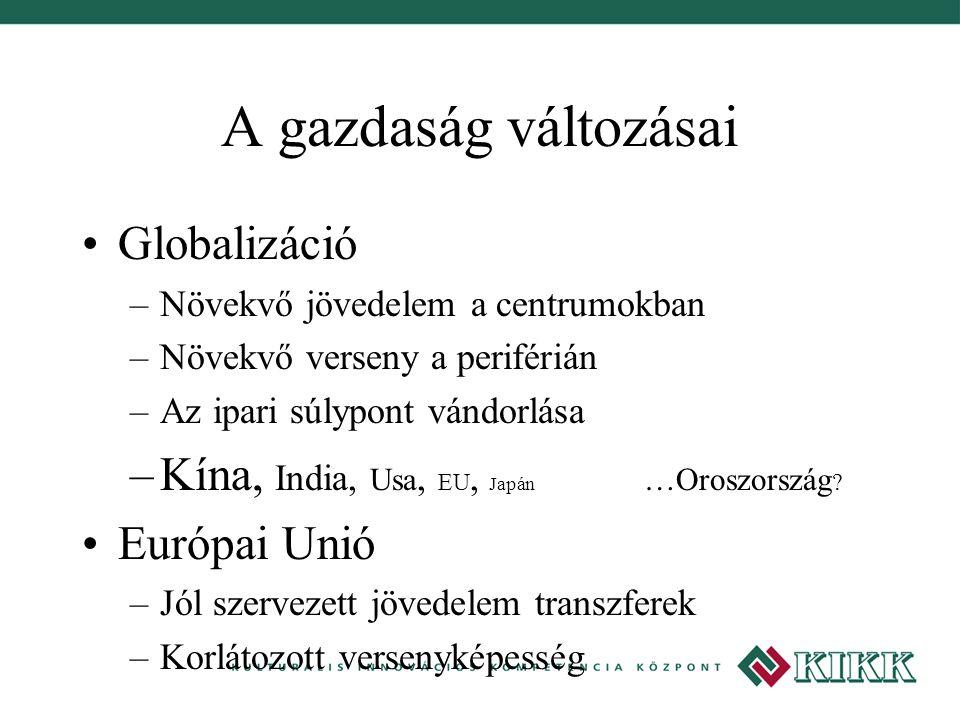 A gazdaság változásai Globalizáció