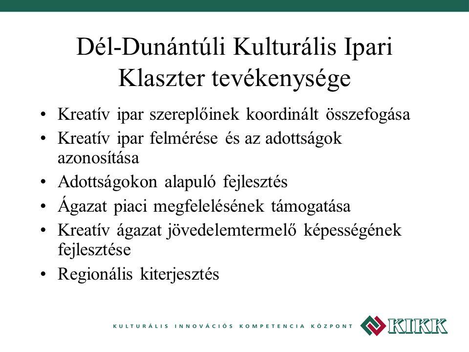 Dél-Dunántúli Kulturális Ipari Klaszter tevékenysége