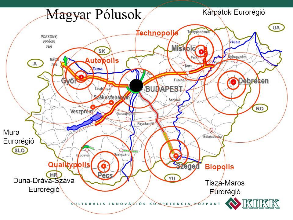 Magyar Pólusok Miskolc Győr Debrecen BUDAPEST Szeged Pécs