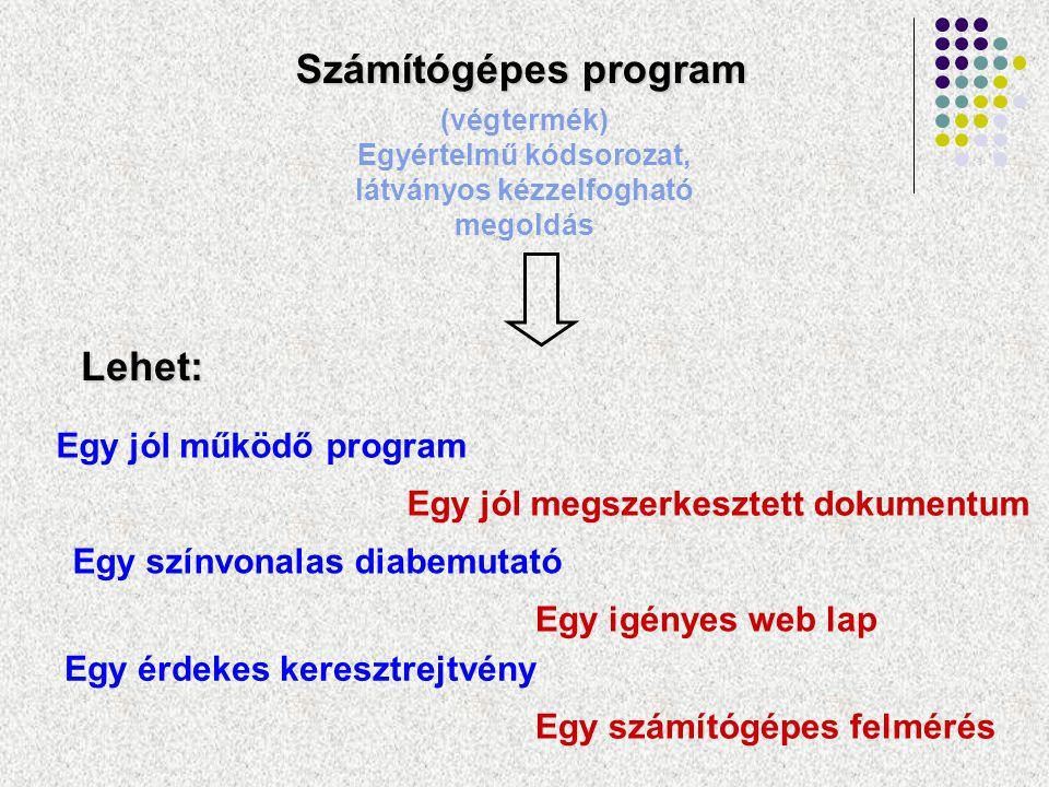 (végtermék) Egyértelmű kódsorozat, látványos kézzelfogható megoldás