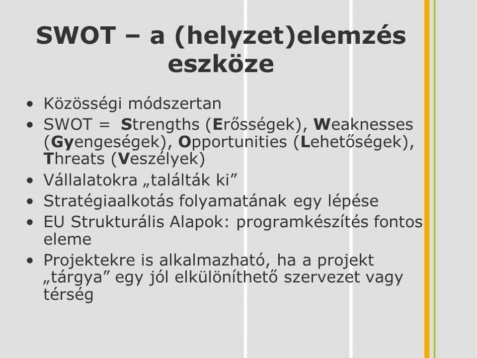SWOT – a (helyzet)elemzés eszköze