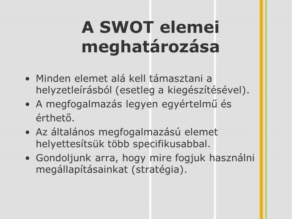 A SWOT elemei meghatározása