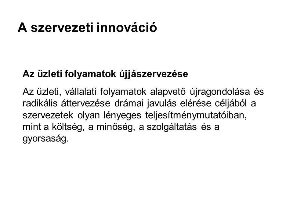 A szervezeti innováció