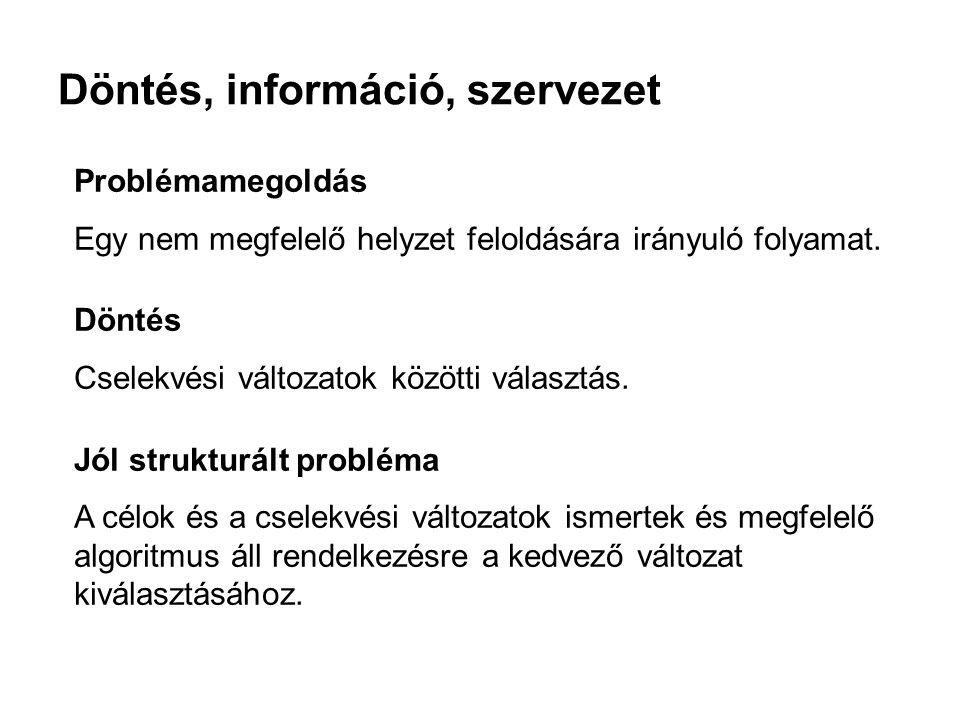 Döntés, információ, szervezet