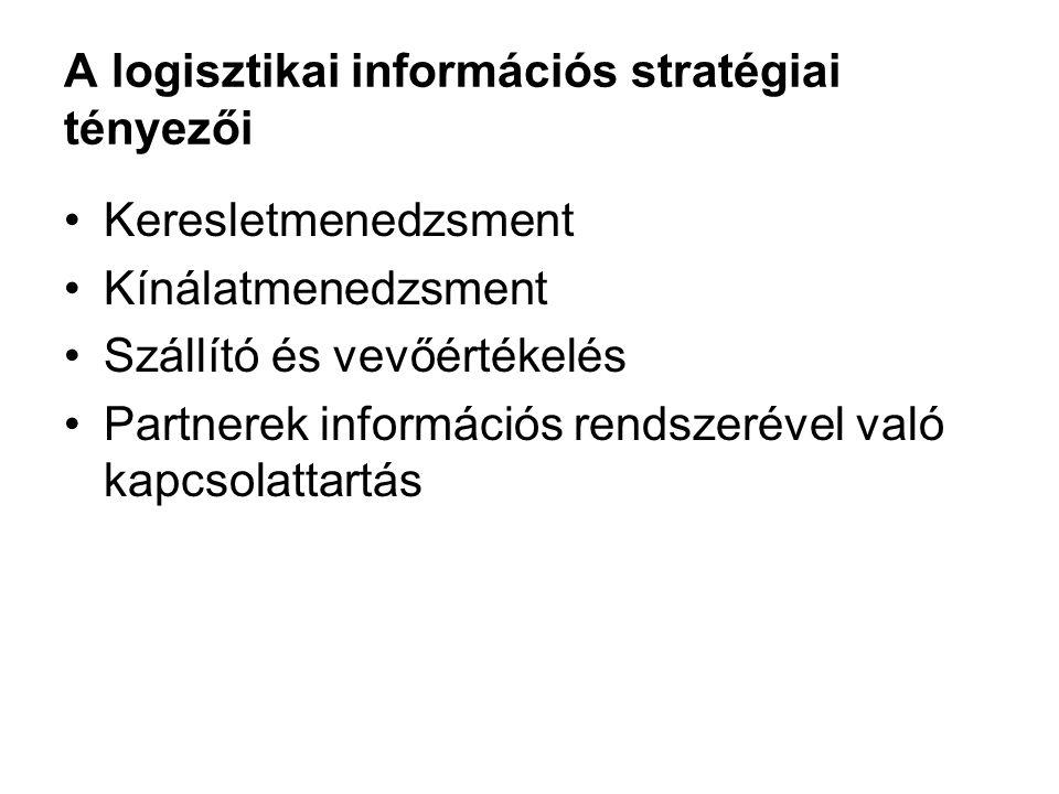A logisztikai információs stratégiai tényezői