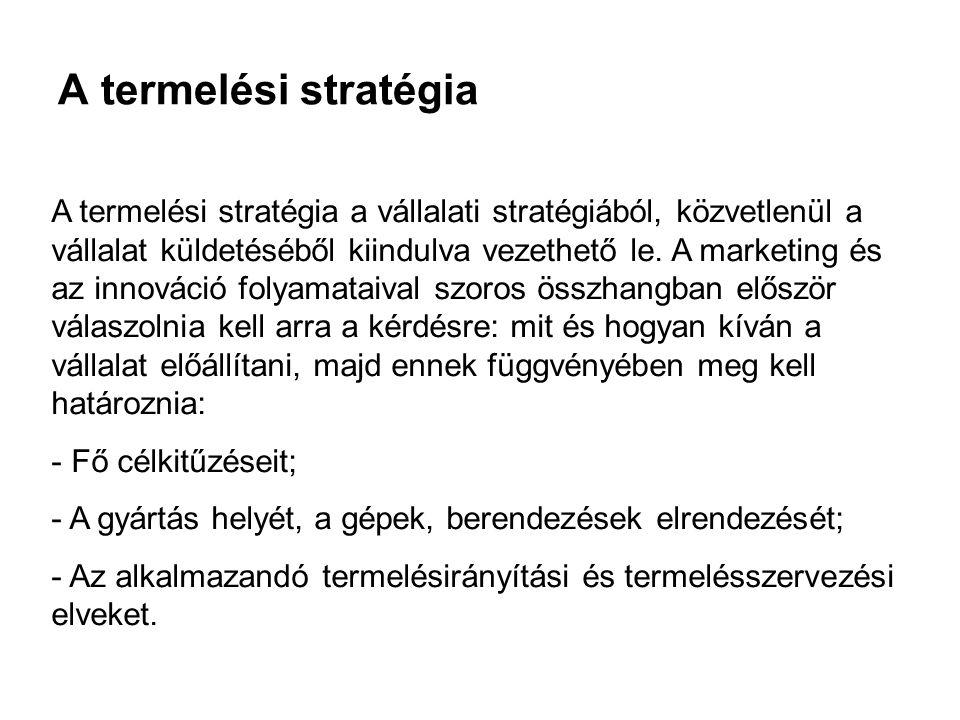 A termelési stratégia