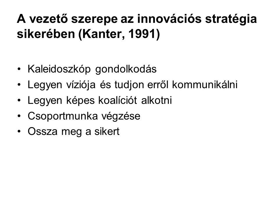 A vezető szerepe az innovációs stratégia sikerében (Kanter, 1991)