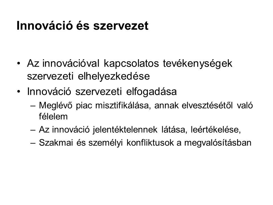 Innováció és szervezet