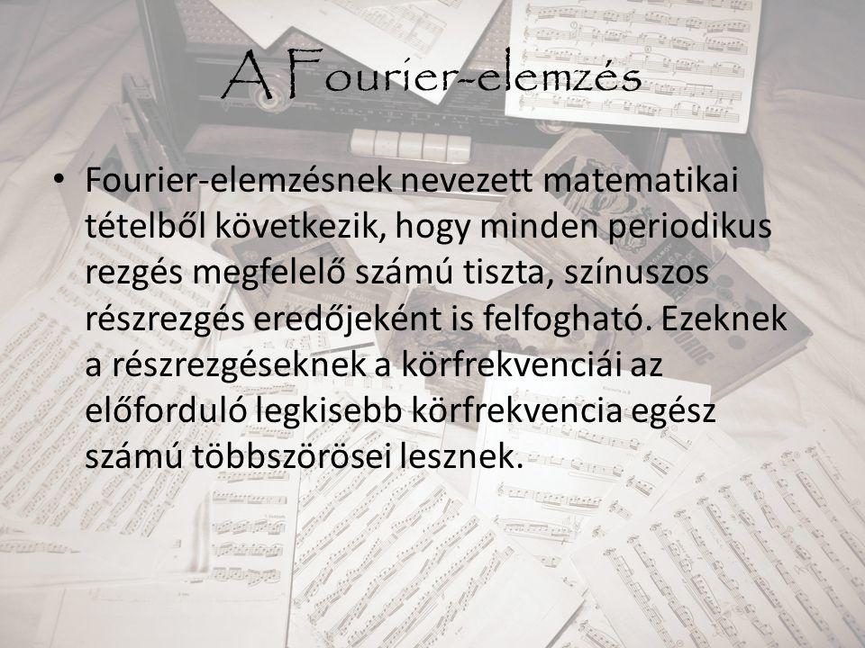 A Fourier-elemzés