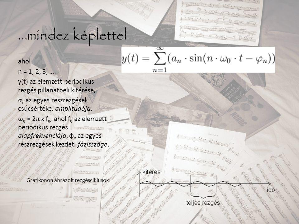 …mindez képlettel ahol n = 1, 2, 3, ….