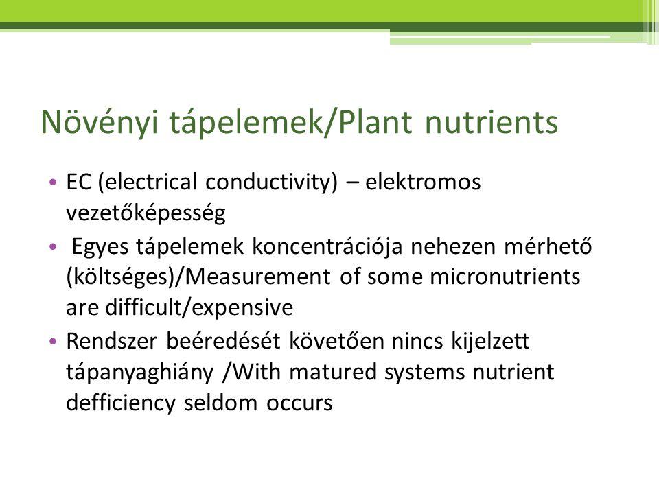 Növényi tápelemek/Plant nutrients