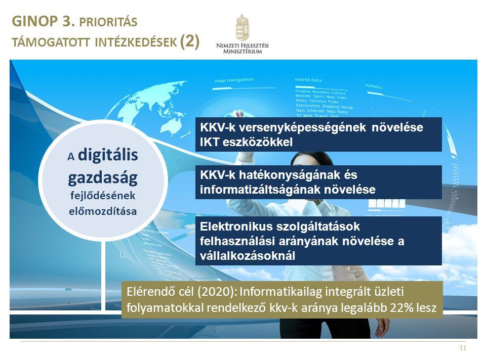 A digitális gazdaság fejlődésének előmozdítása