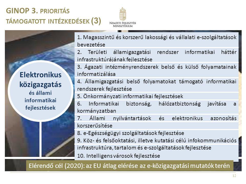 Elektronikus közigazgatás és állami informatikai fejlesztések