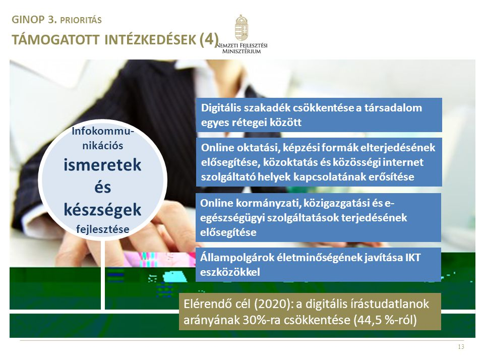 Infokommu-nikációs ismeretek és készségek fejlesztése