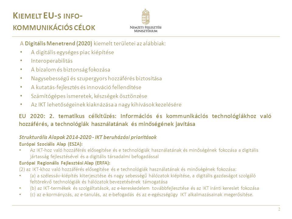 Kiemelt EU-s info-kommunikációs célok