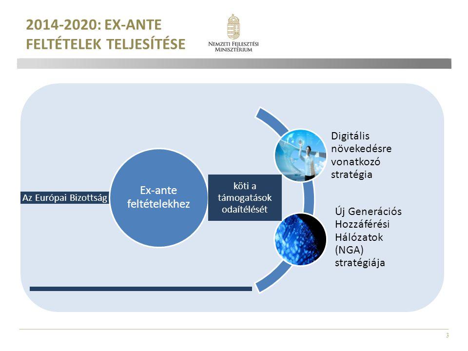 2014-2020: EX-ANTE FELTÉTELEK TELJESÍTÉSE