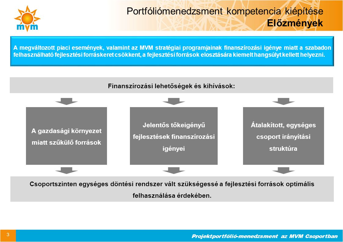 Portfóliómenedzsment kompetencia kiépítése Előzmények
