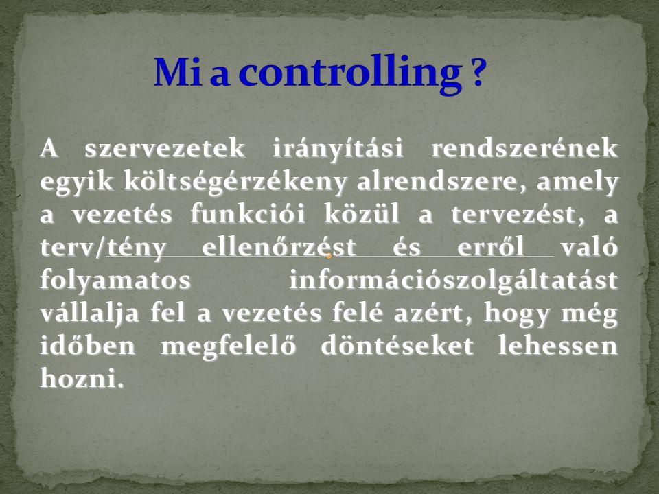 Mi a controlling
