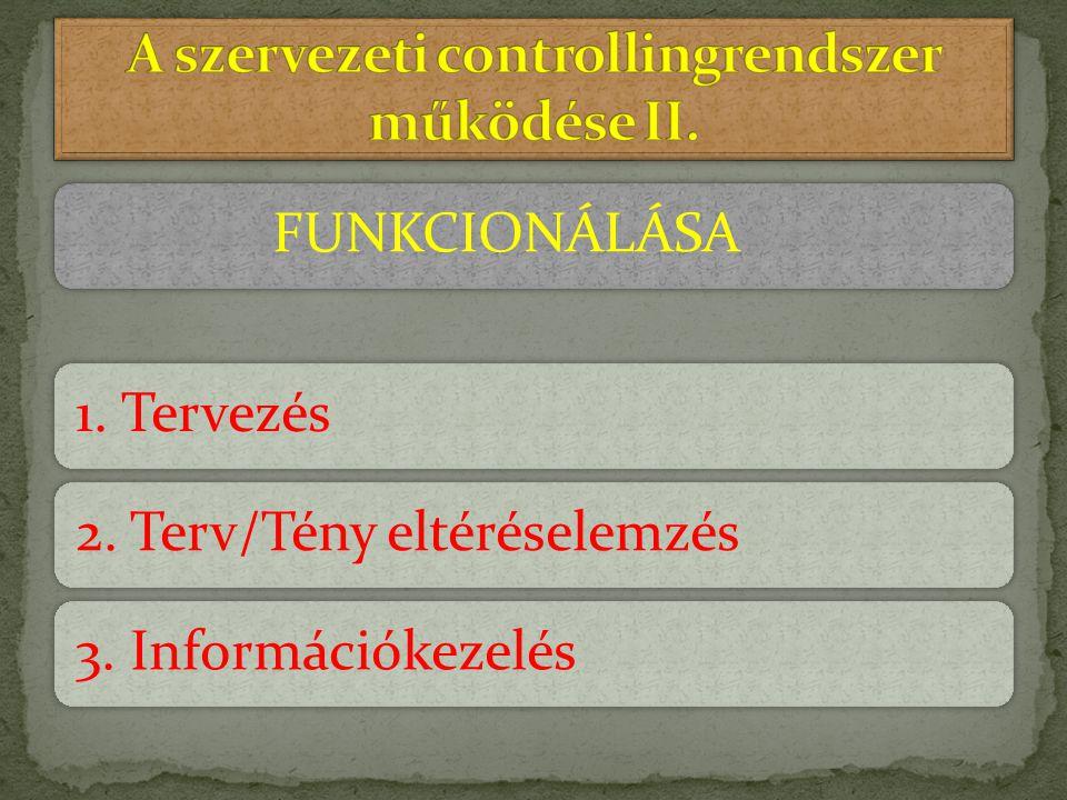 A szervezeti controllingrendszer működése II.