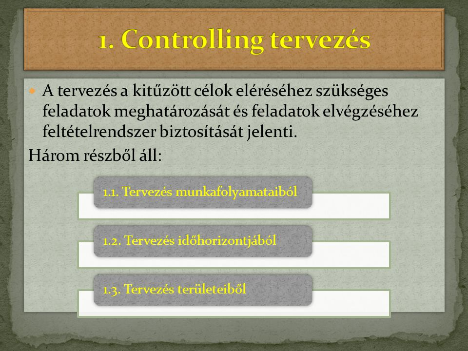 1. Controlling tervezés
