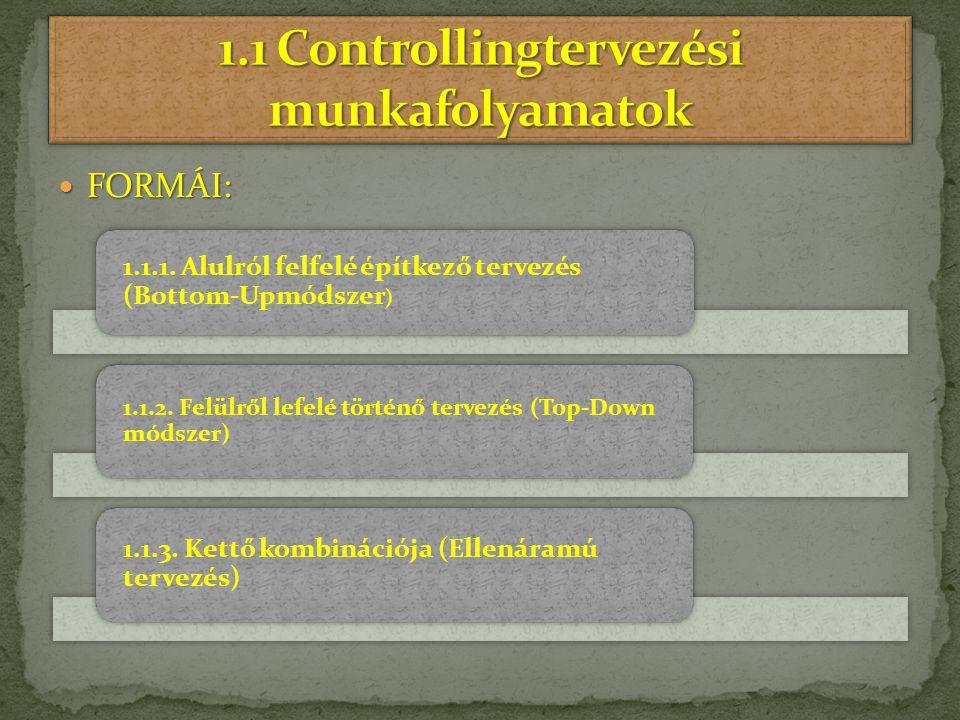 1.1 Controllingtervezési munkafolyamatok